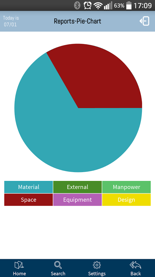 report-pie-chart