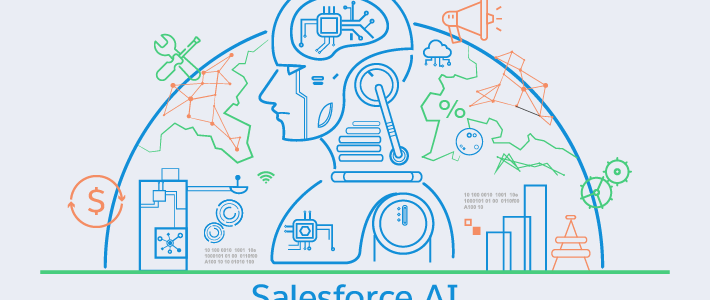 salesforce-ai