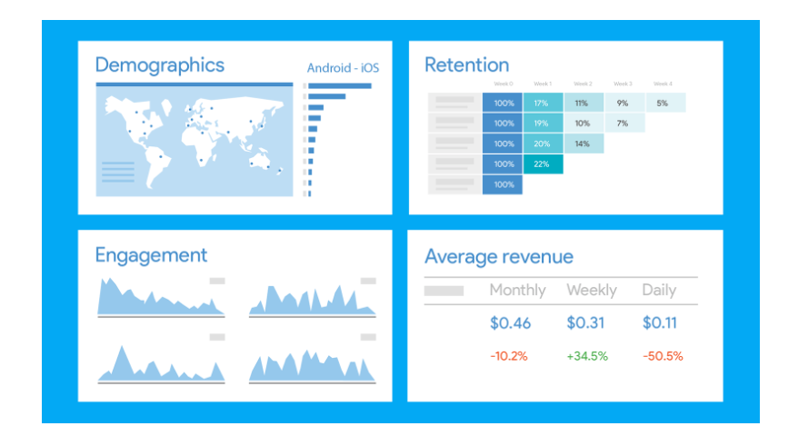 Integration-analytics-platform