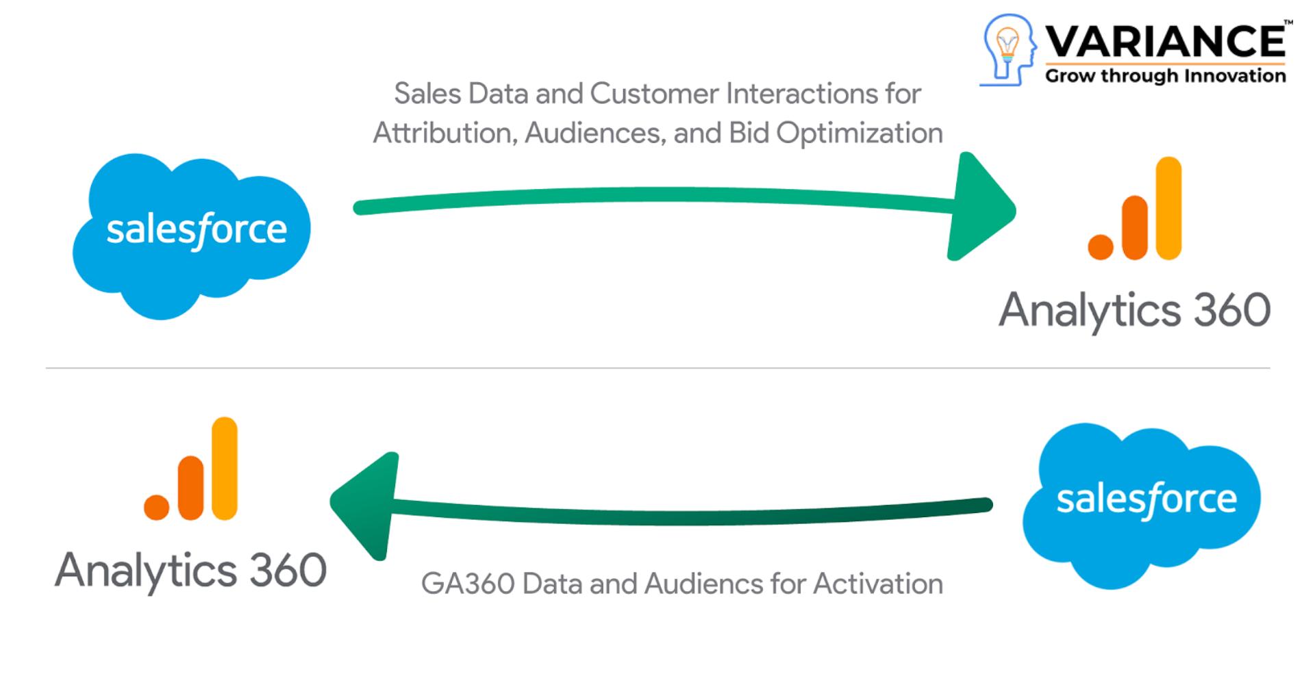 inte-salesforce-analytics