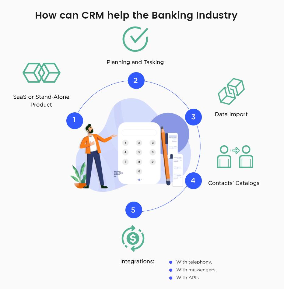 bank-crm