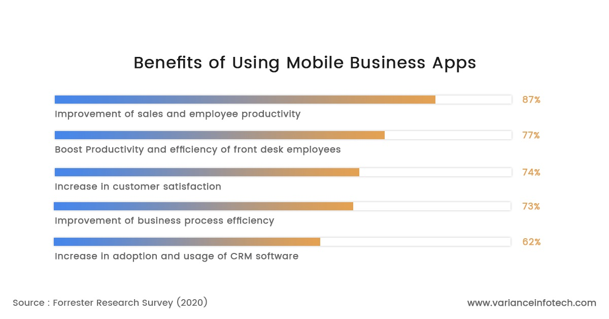business-app-mobile