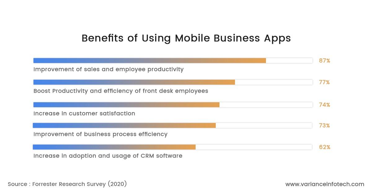 business-app-mobile