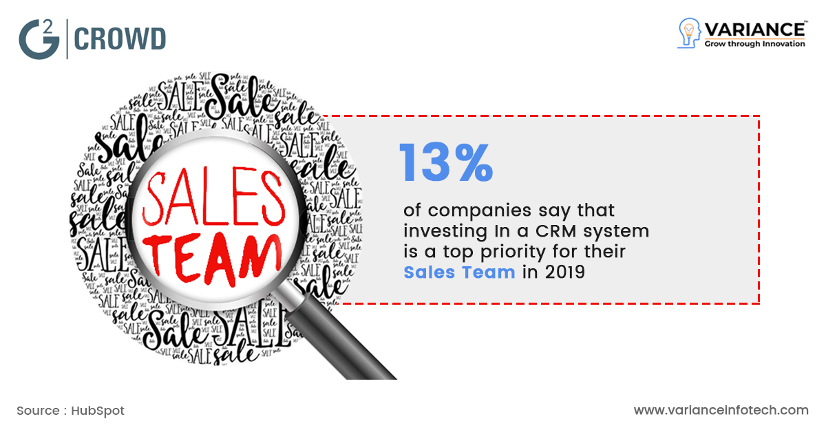 crm-sales-team