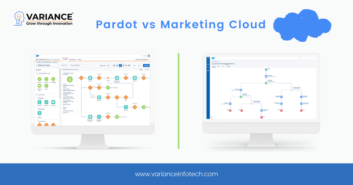 SF Pardot vs Marketing cloud