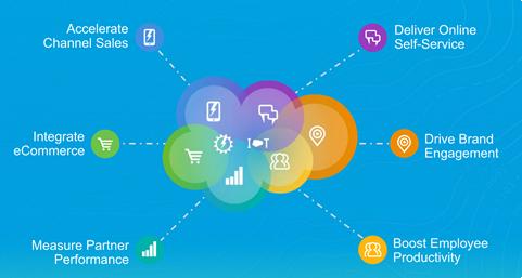 community-cloud-salesforce
