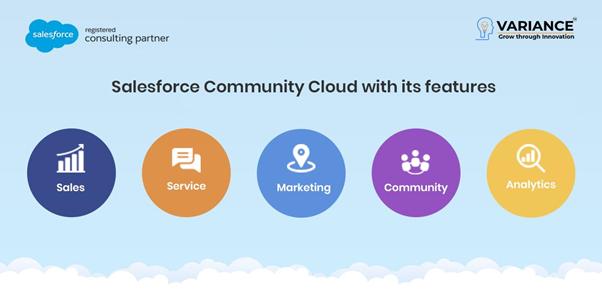 salesforce-community-cloud