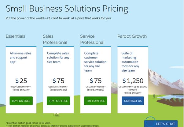 salesforce-pricing