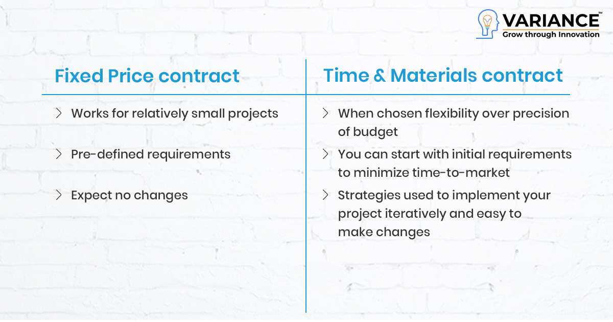 fixed-price-time-material-contract