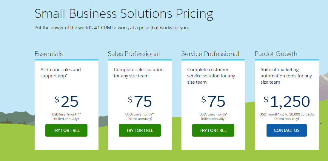 salesforce-solution-pricing